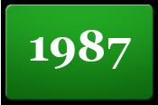 1987 Button
